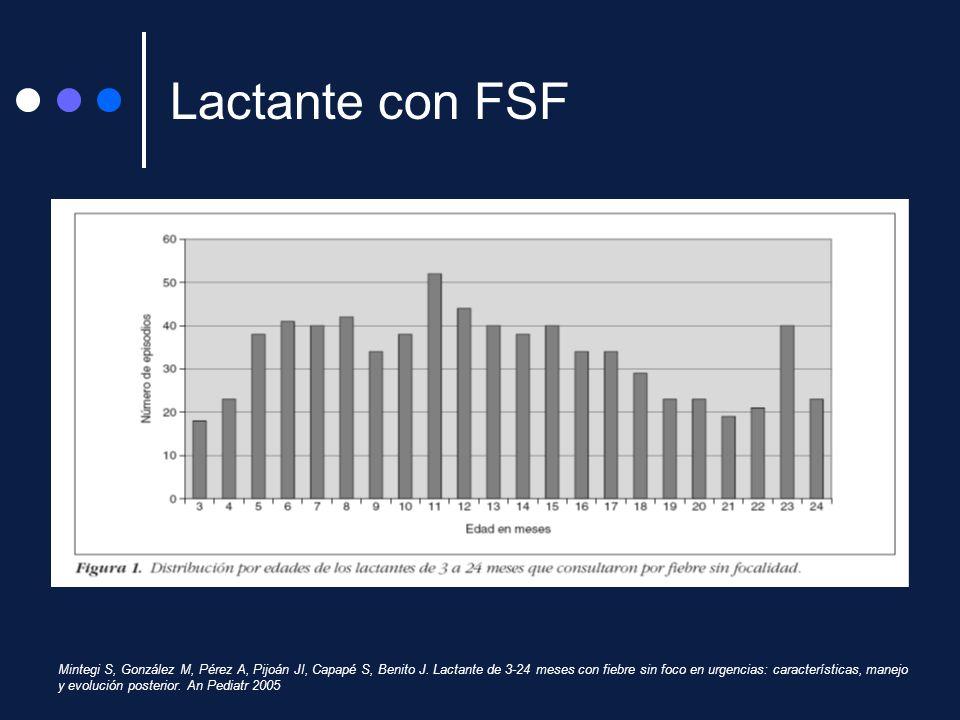 Lactante con FSF Mintegi S, González M, Pérez A, Pijoán JI, Capapé S, Benito J. Lactante de 3-24 meses con fiebre sin foco en urgencias: característic