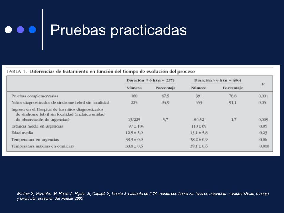 Pruebas practicadas Mintegi S, González M, Pérez A, Pijoán JI, Capapé S, Benito J. Lactante de 3-24 meses con fiebre sin foco en urgencias: caracterís