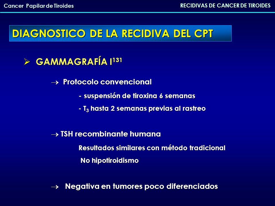 ESTUDIOS DE LOCALIZACION RECIDIVAS DE CANCER DE TIROIDES Cancer Papilar de Tiroides ECOGRAFÍA ECOGRAFÍA TAC TAC RMN RMN - Para adenopatías cervicales o recidiva local - Para adenopatías cervicales o recidiva local - Operador- dependiente - Operador- dependiente - Enfermedad pulmonar metastásica.