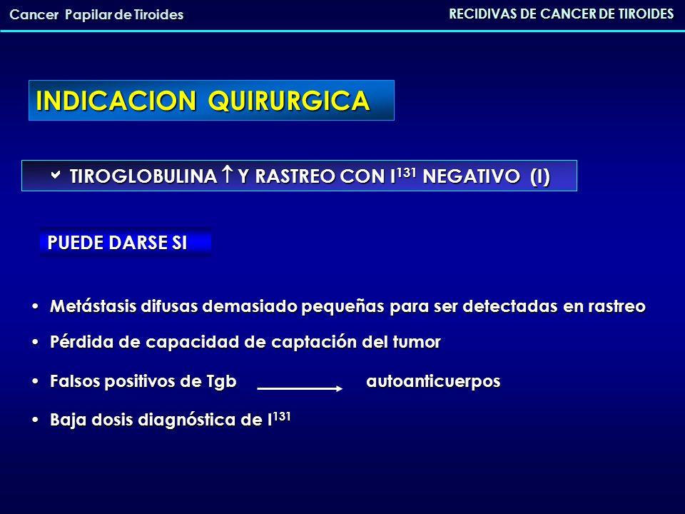INDICACION QUIRURGICA RECIDIVAS DE CANCER DE TIROIDES Cancer Papilar de Tiroides TIROGLOBULINA Y RASTREO CON I 131 NEGATIVO (II) TIROGLOBULINA Y RASTREO CON I 131 NEGATIVO (II) Confirma si es realmente un falso negativo Descartar contaminación por Yodo (amiodarona o TAC reciente) Ecografía cervical RMN cervico-mediastínico / TAC torácico (micrometástasis) Gammagrafía con Tl 201, Tc 99, bifosfonato, Tc 99 -MIBI, Tc 99 -tetrafosfin.