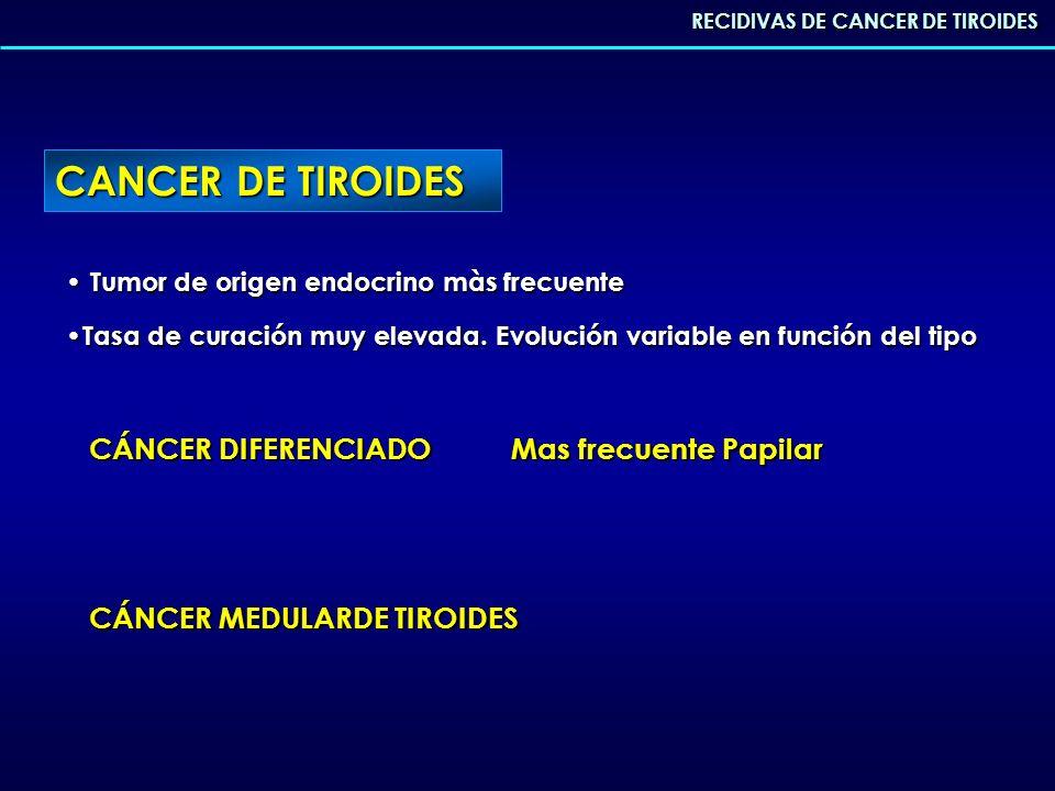 Tumor de origen endocrino màs frecuente Tumor de origen endocrino màs frecuente Tasa de curación muy elevada. Evolución variable en función del tipo T