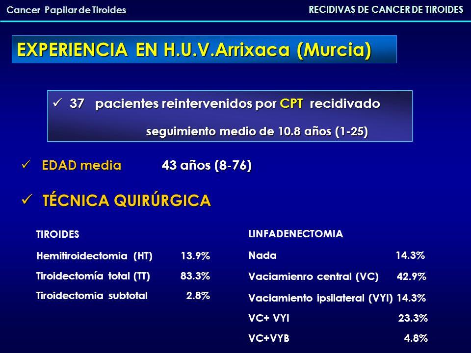 37 pacientes reintervenidos por CPT recidivado 37 pacientes reintervenidos por CPT recidivado seguimiento medio de 10.8 años (1-25) RECIDIVAS DE CANCE