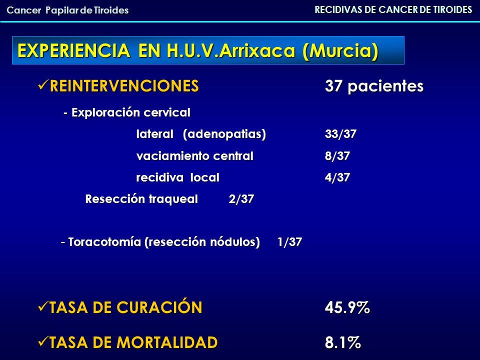 RECIDIVAS DE CANCER DE TIROIDES Cancer Papilar de Tiroides EXPERIENCIA EN H.U.V.Arrixaca (Murcia) REINTERVENCIONES 37 pacientes REINTERVENCIONES 37 pa