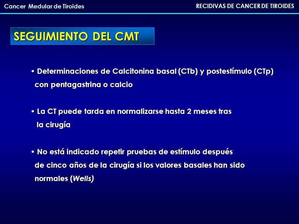 SEGUIMIENTO DEL CMT Determinaciones de Calcitonina basal (CTb) y postestímulo (CTp) Determinaciones de Calcitonina basal (CTb) y postestímulo (CTp) co