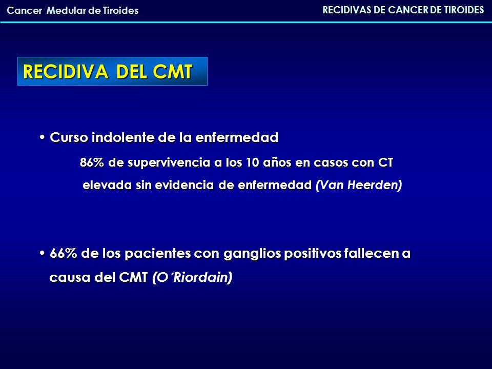 Curso indolente de la enfermedad Curso indolente de la enfermedad 86% de supervivencia a los 10 años en casos con CT 86% de supervivencia a los 10 año