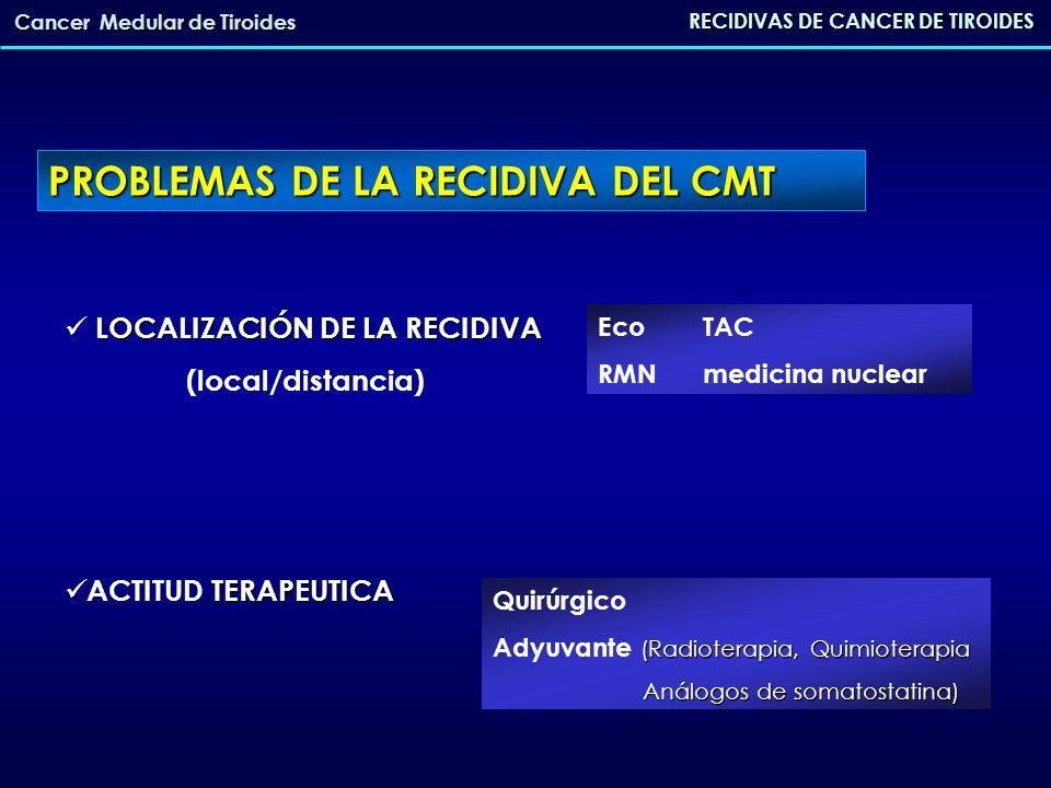 RECIDIVAS DE CANCER DE TIROIDES Cancer Medular de Tiroides FACTORES DE RIESGO DE RECIDIVA DEL CMT EDAD DE DIAGNOSTICO EDAD DE DIAGNOSTICO EXTENSION DE LA CIRUGÍA EXTENSION DE LA CIRUGÍA TNM TNM PRESENCIA DE ADENOPATIAS METASTASICAS PRESENCIA DE ADENOPATIAS METASTASICAS COMPARTIMENTOS AFECTOS COMPARTIMENTOS AFECTOS TIPO DE CMT (Esporadico/Familiar) TIPO DE CMT (Esporadico/Familiar)