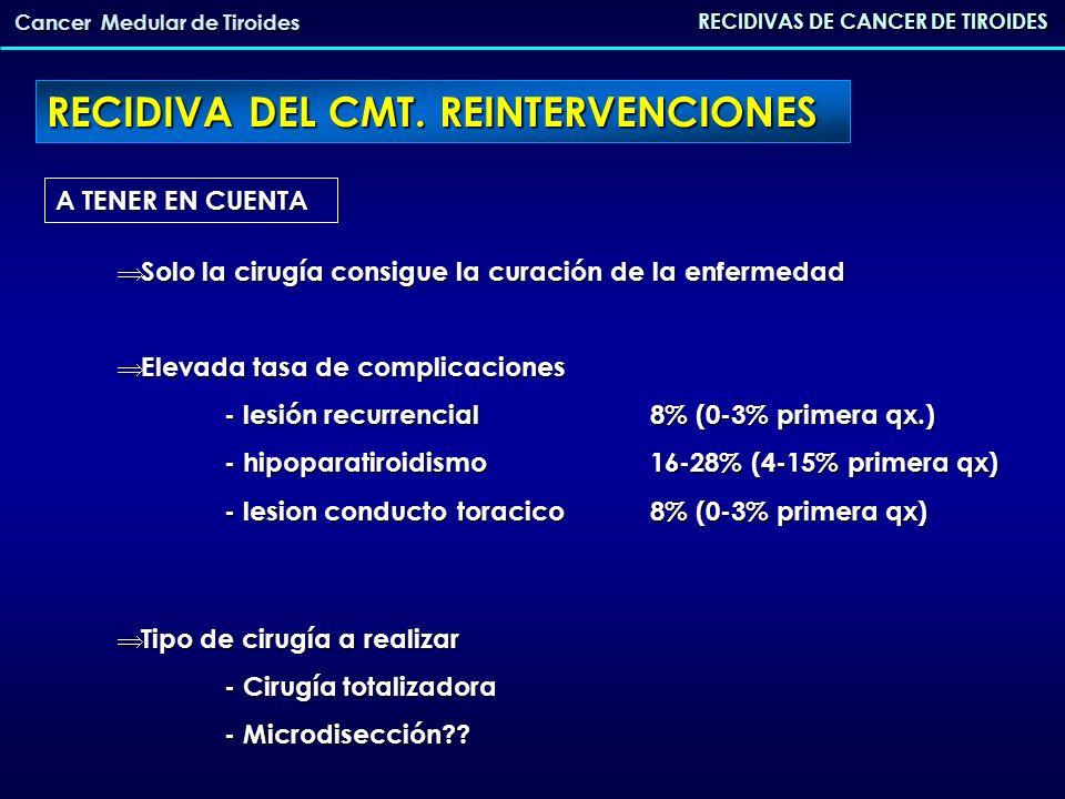RECIDIVAS DE CANCER DE TIROIDES Cancer Medular de Tiroides RECIDIVA DEL CMT. REINTERVENCIONES A TENER EN CUENTA Solo la cirugía consigue la curación d