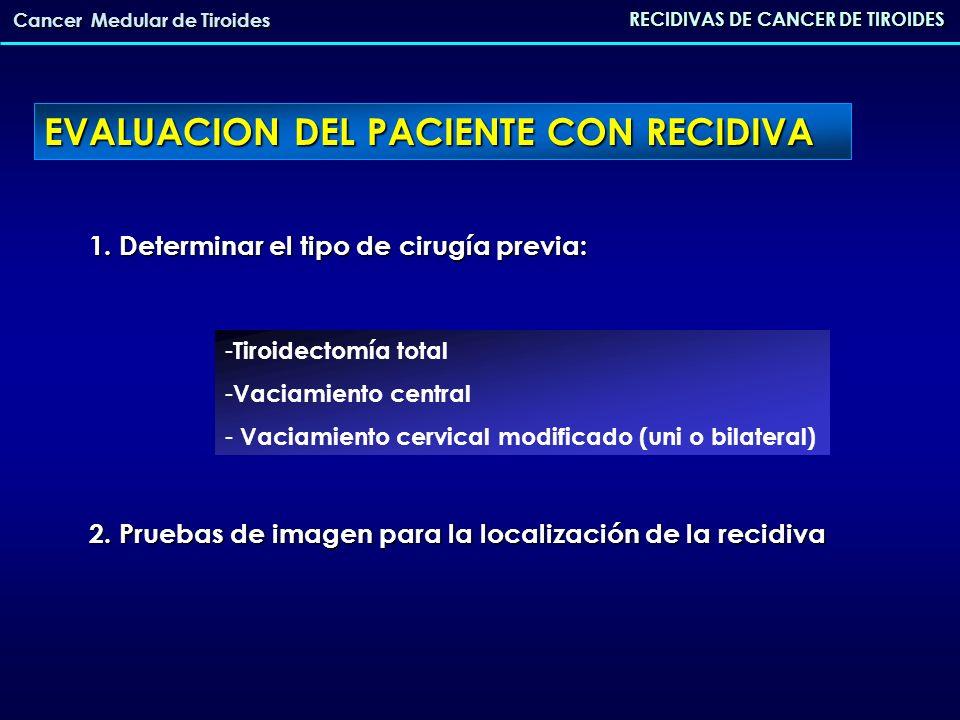 1. Determinar el tipo de cirugía previa: 2. Pruebas de imagen para la localización de la recidiva - Tiroidectomía total - Vaciamiento central - Vaciam