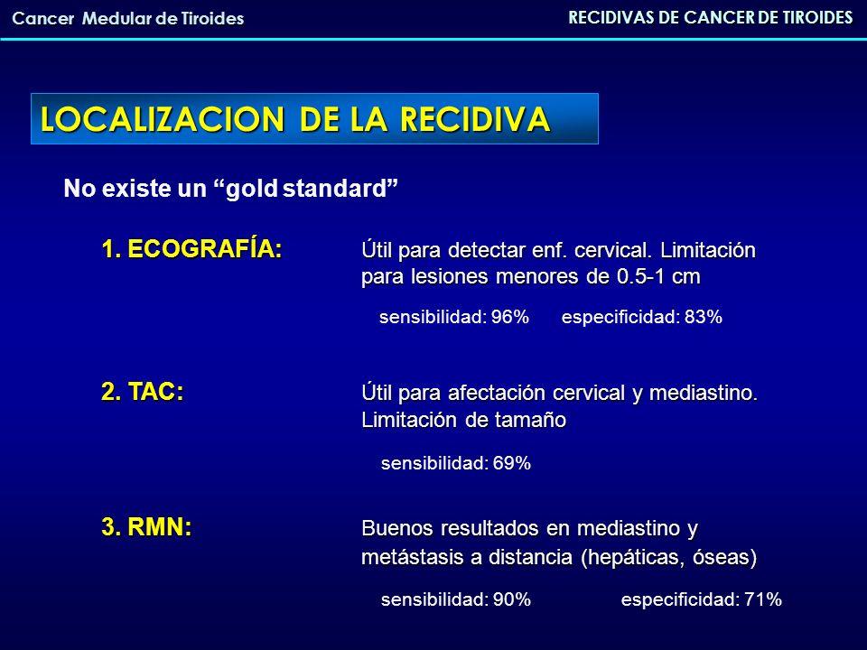 No existe un gold standard 1. ECOGRAFÍA: Útil para detectar enf. cervical. Limitación para lesiones menores de 0.5-1 cm sensibilidad: 96% especificida
