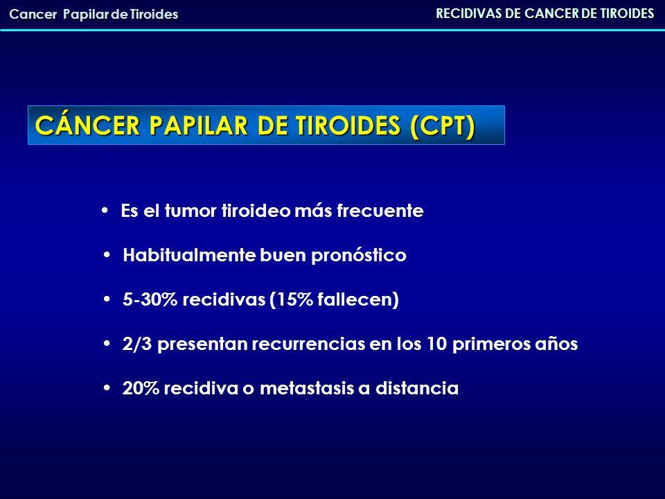 FACTORES PRONOSTICOS DEL CPT RECIDIVAS DE CANCER DE TIROIDES Cancer Papilar de Tiroides 2.- Extensión de la resección: 2.- Extensión de la resección: menor recidiva en cirugía bilateral ( Cacagia, Mazaferri, Hay......) 3.- Adenopatías cervicales 4.- Edad del diagnóstico 4.- Edad del diagnóstico (>50 años) 5.- Tamaño del tumor 5.- Tamaño del tumor ( >4cm.) 6.- Tipo histológico En el ca.