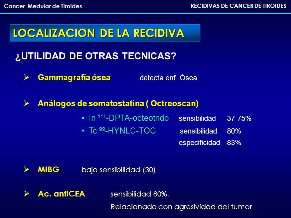Gammagrafía ósea Gammagrafía ósea detecta enf. Ósea Análogos de somatostatina ( Octreoscan) Análogos de somatostatina ( Octreoscan) In 111 -DPTA-octeo