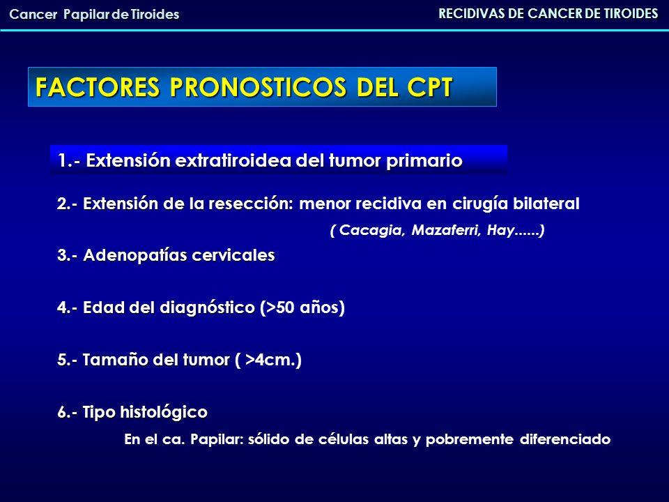 SEGUIMIENTO DEL CPT CLINICA CLINICA PRUEBAS DE LABORATORIO PRUEBAS DE LABORATORIO PRUEBAS DE IMAGEN PRUEBAS DE IMAGEN RECIDIVAS DE CANCER DE TIROIDES Cancer Papilar de Tiroides A CONSIDERAR: A CONSIDERAR: Historia natural de la enfermedad larga Historia natural de la enfermedad larga Complicaciones del tratamiento con tiroxina (osteoporosis, fibrilación) Complicaciones del tratamiento con tiroxina (osteoporosis, fibrilación) Complicaciones del tratamiento con I 131 Complicaciones del tratamiento con I 131 - TSH y Tiroglobulina (Tgb) (no detectar un aumento de Tgb no excluye una recidiva) - Ac.