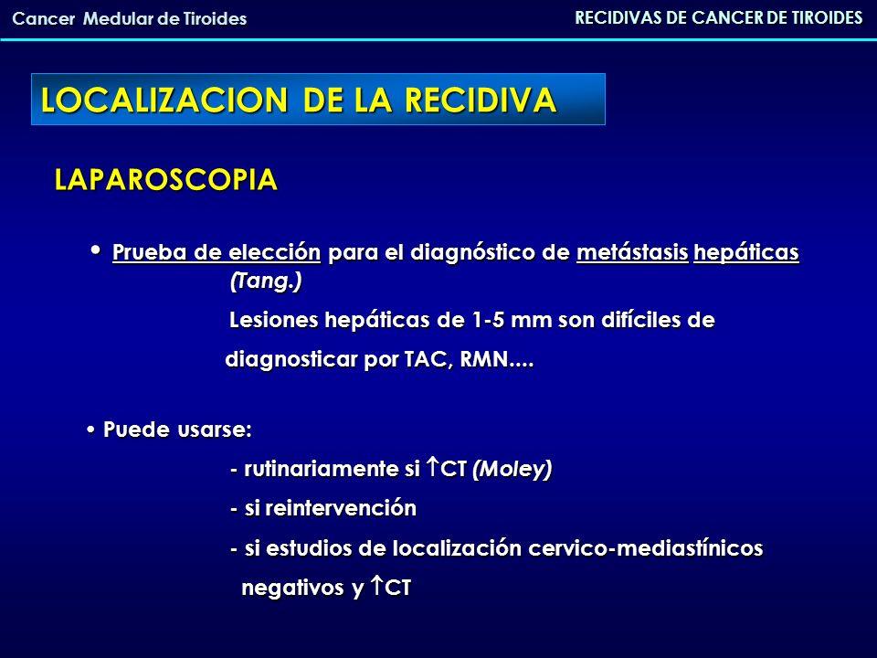 EN PACIENTES CON RECIDIVA BIOQUÍMICA Y PRUEBAS DE EN PACIENTES CON RECIDIVA BIOQUÍMICA Y PRUEBAS DE IMAGEN NEGATIVAS IMAGEN NEGATIVAS RECIDIVAS DE CANCER DE TIROIDES Cancer Medular de Tiroides INDICACIÓN QUIRÚRGICA CIRUGÍA INICIAL INCOMPLETA O INADECUADA REINTERVENCION Y COMPLETAR CIRUGÍA