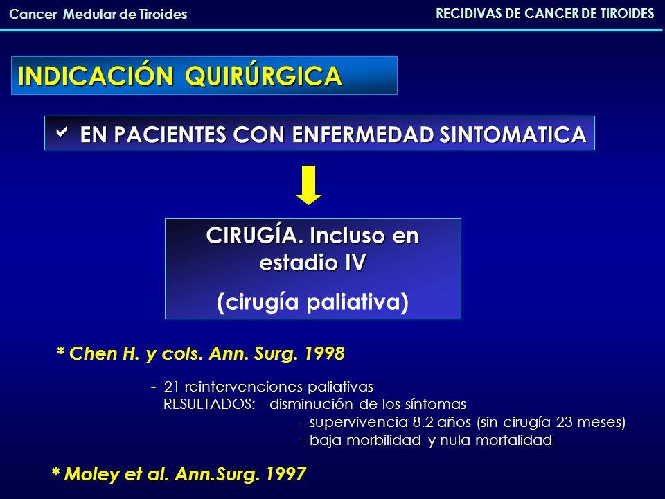 ABORDAJE MEDIASTÍNICO No hay información que lo justifique de manera No hay información que lo justifique de manera habitual en enfermedad recurrente habitual en enfermedad recurrente ( Van Heerden) 50-60% de los cirujanos aconsejan este abordaje 50-60% de los cirujanos aconsejan este abordaje cuando alguna prueba de imagen es positiva cuando alguna prueba de imagen es positiva ( cuestionario de consenso para CMT) RECIDIVAS DE CANCER DE TIROIDES Cancer Medular de Tiroides INDICACIÓN QUIRÚRGICA