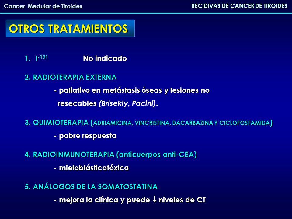 44 (25.1%) CMT recidivados de 175 CMT estudiados 44 (25.1%) CMT recidivados de 175 CMT estudiados seguimiento medio de 9.9 años (2-21) RECIDIVAS DE CANCER DE TIROIDES Cancer Medular de Tiroides EDAD media 38.7 años (8-70) EDAD media 38.7 años (8-70) FORMAS DE PRESENTACIÓN FORMAS DE PRESENTACIÓN Esporádicos23 (51.3%) Familiares21 (48.7%) 20 MEN 2A 1 MEN 2B EXPERIENCIA EN H.U.V.Arrixaca (Murcia)