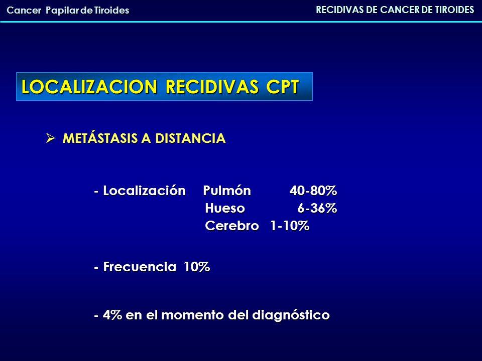 COMO EVITAR LA RECIDIVA DEL CPT RECIDIVAS DE CANCER DE TIROIDES Cancer Papilar de Tiroides 1.- Estadiaje preoperatorio correcto 1.- Estadiaje preoperatorio correcto 2.- Cirugía inicial adecuada 2.- Cirugía inicial adecuada Tiroidectomía bilateral (no microcarcinoma)+ vaciamiento central Vaciamiento radical modificado (en los casos indicados) 3.- I 131 adyuvante: - 4-6 semanas tras la cirugía ablación de restos tiroideos (100 mCi).