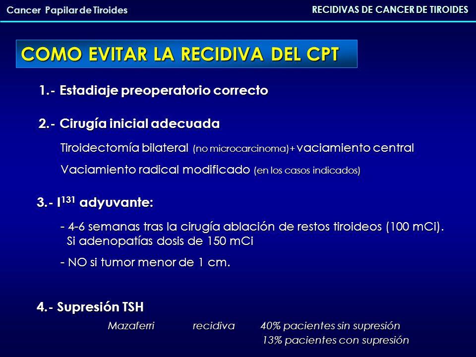 DIAGNOSTICO DE LA RECIDIVA DEL CPT RECIDIVAS DE CANCER DE TIROIDES Cancer Papilar de Tiroides MEDIDA DE TIROGLOBULINA serica MEDIDA DE TIROGLOBULINA serica - Niveles de Tgb dependen de - Niveles de Tgb dependen de masa de tejido remanente masa de tejido remanente capacidad del tumor para secretar Tgb capacidad del tumor para secretar Tgb grado de diferenciación grado de diferenciación - 20% Ac.