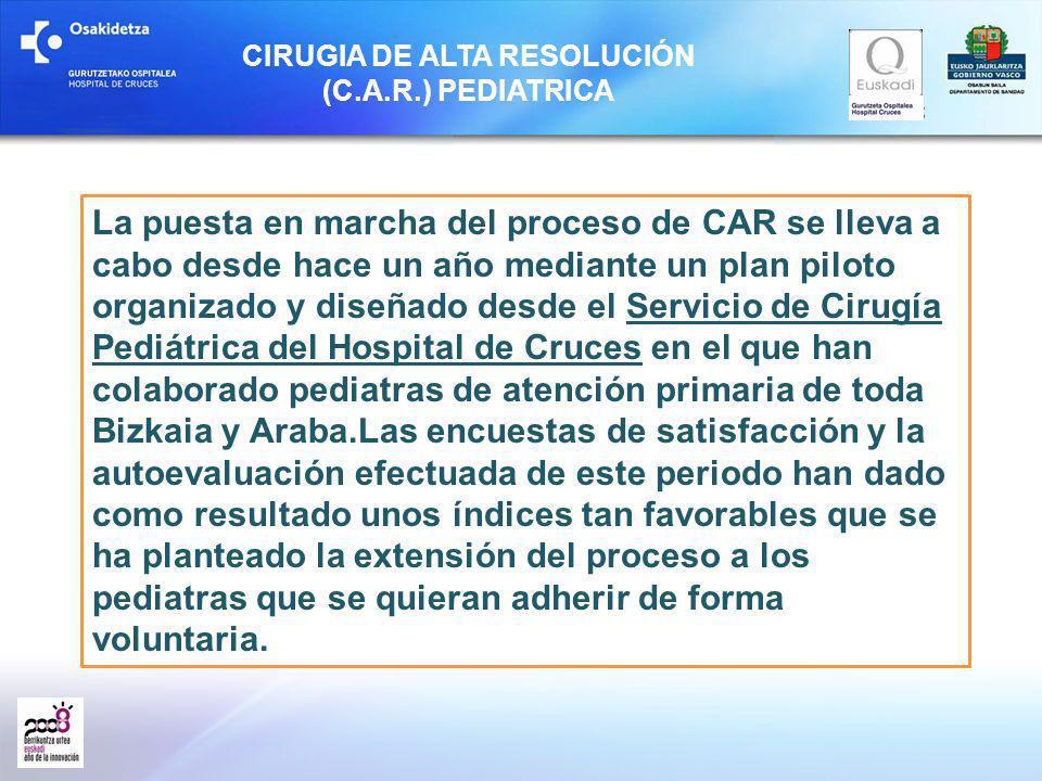 CIRUGIA DE ALTA RESOLUCIÓN (C.A.R.) PEDIATRICA La puesta en marcha del proceso de CAR se lleva a cabo desde hace un año mediante un plan piloto organi
