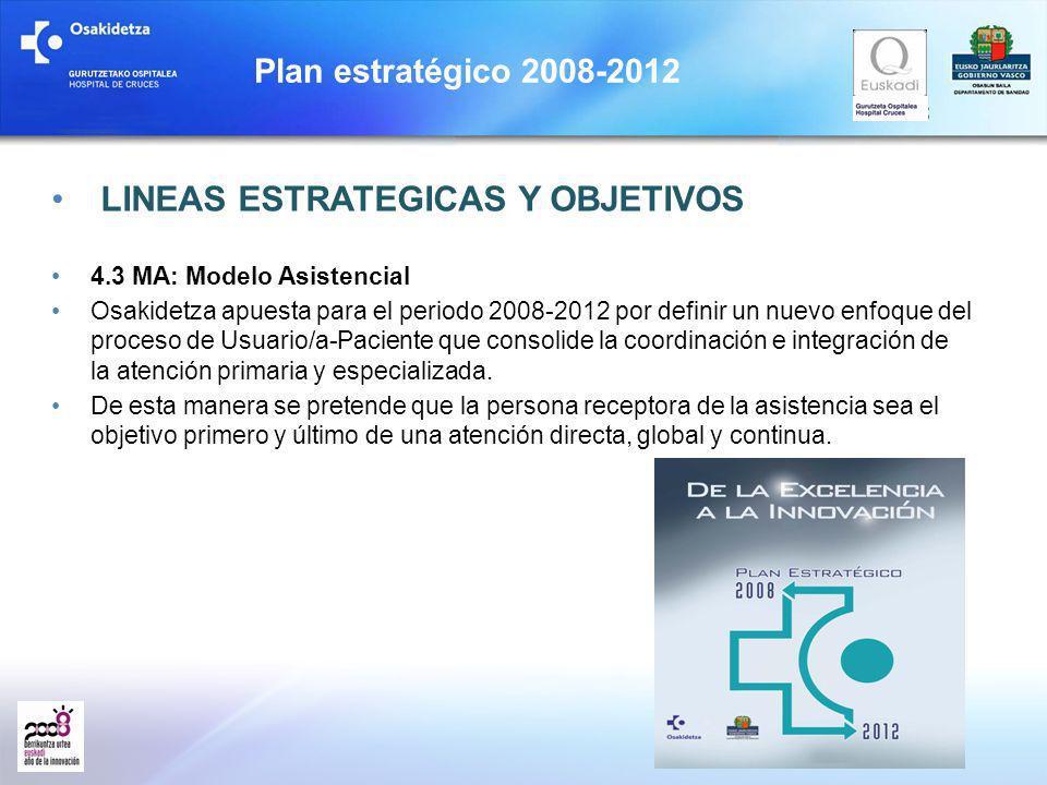LINEAS ESTRATEGICAS Y OBJETIVOS 4.3 MA: Modelo Asistencial Osakidetza apuesta para el periodo 2008-2012 por definir un nuevo enfoque del proceso de Us