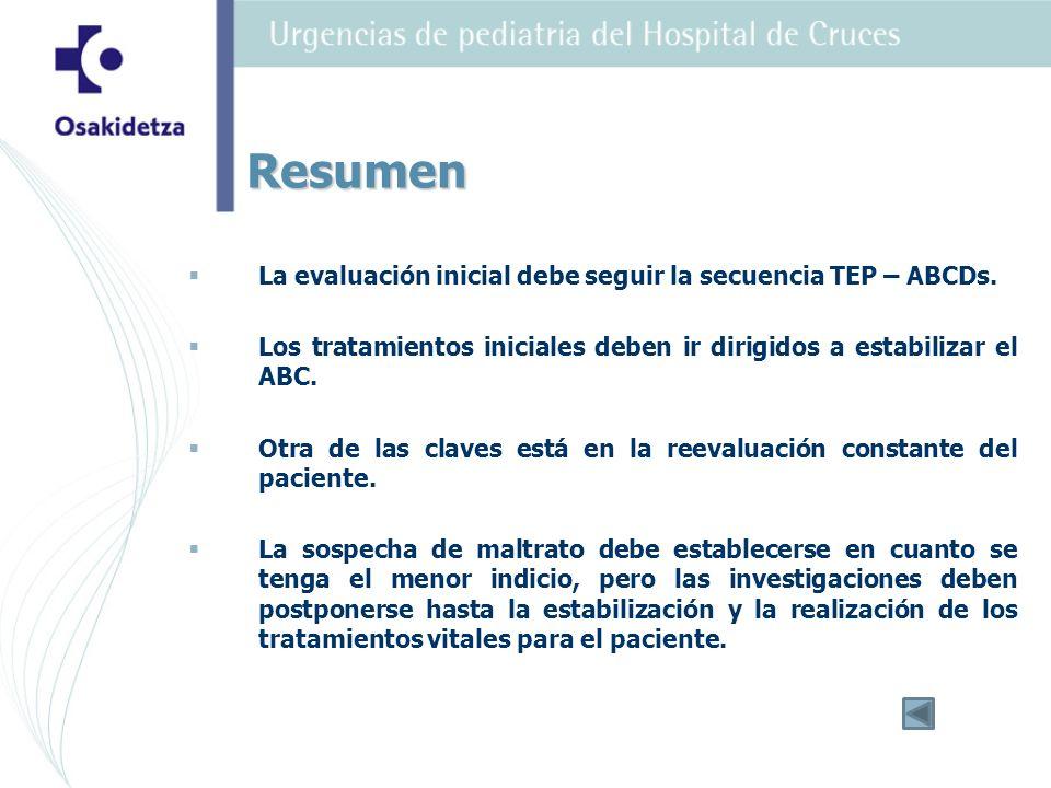 Resumen La evaluación inicial debe seguir la secuencia TEP – ABCDs.
