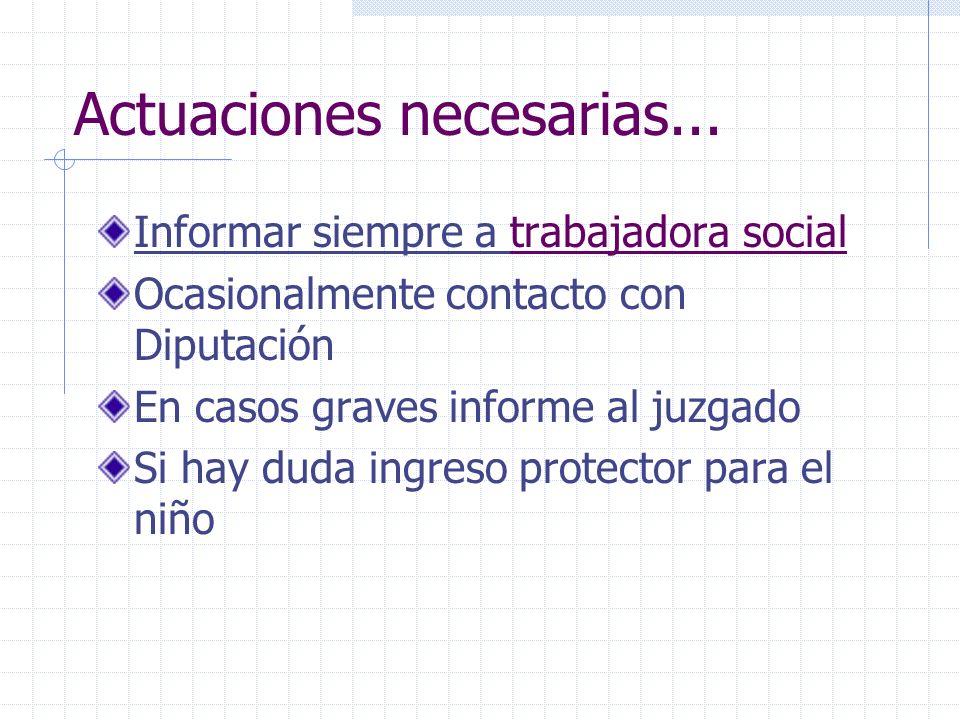 Actuaciones necesarias... Informar siempre a trabajadora social Ocasionalmente contacto con Diputación En casos graves informe al juzgado Si hay duda
