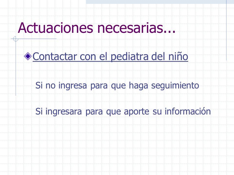 Actuaciones necesarias... Contactar con el pediatra del niño Si no ingresa para que haga seguimiento Si ingresara para que aporte su información