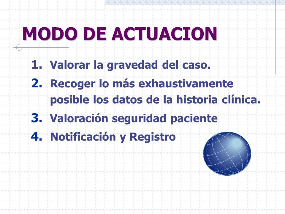 MODO DE ACTUACION 1. Valorar la gravedad del caso. 2. Recoger lo más exhaustivamente posible los datos de la historia clínica. 3. Valoración seguridad