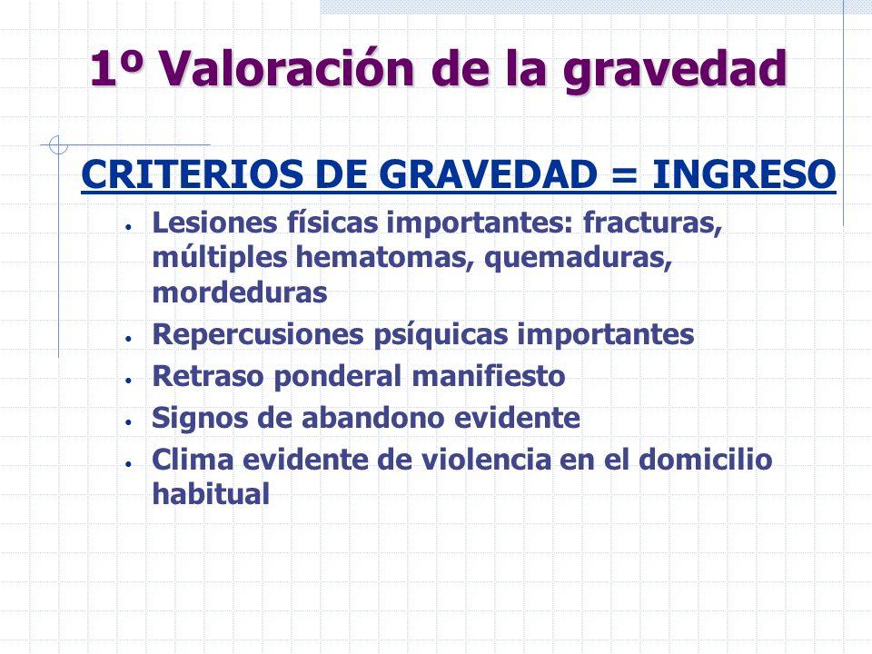 1º Valoración de la gravedad CRITERIOS DE GRAVEDAD = INGRESO Lesiones físicas importantes: fracturas, múltiples hematomas, quemaduras, mordeduras Repe