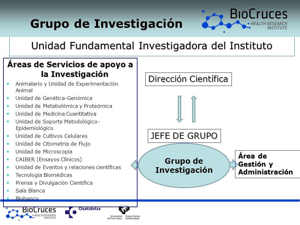 Unidad Fundamental Investigadora del Instituto Áreas de Servicios de apoyo a la Investigación Animalario y Unidad de Experimentación Animal Unidad de