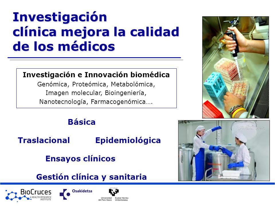 Investigación clínica mejora la calidad de los médicos Básica TraslacionalEpidemiológica Ensayos clínicos Gestión clínica y sanitaria Investigación e