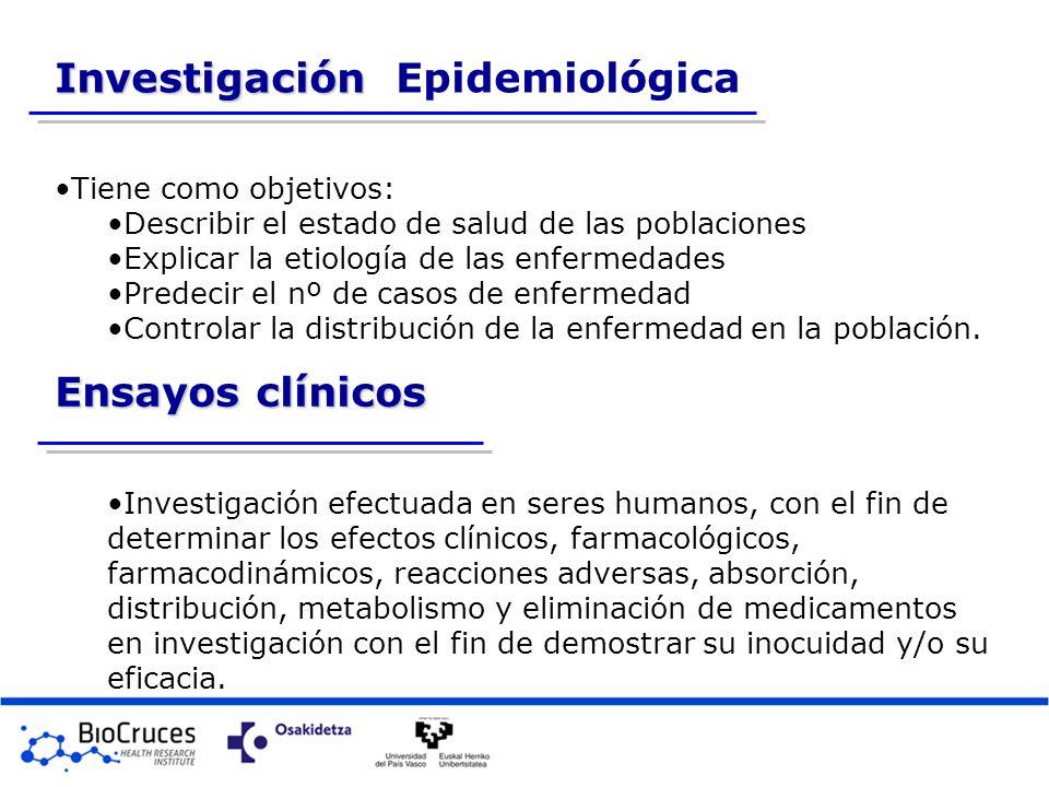 Investigación Investigación Epidemiológica Tiene como objetivos: Describir el estado de salud de las poblaciones Explicar la etiología de las enfermed