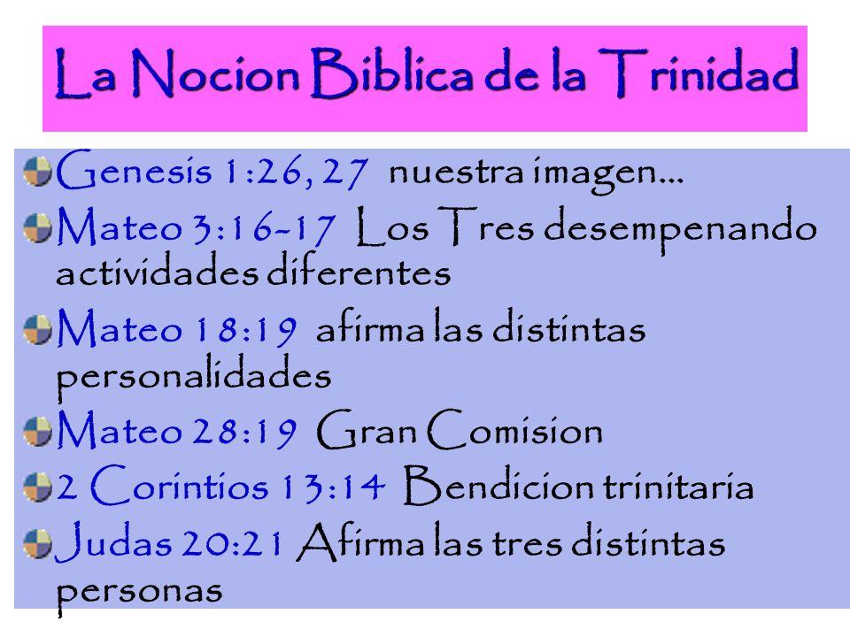 La Nocion Biblica de la Trinidad Juan 14: 15-17, 25,26 Ensenanza trinitaria de Jesus, la familia trinitaria coopera en unidad haciendo regresar a los perdidos a la familia de creyentes.