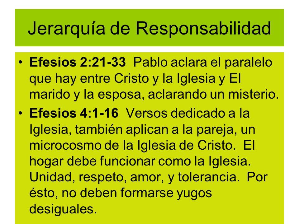 Jerarquía de Responsabilidad Efesios 2:21-33 Pablo aclara el paralelo que hay entre Cristo y la Iglesia y El marido y la esposa, aclarando un misterio