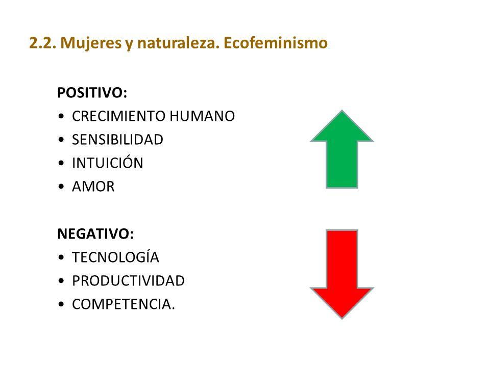 POSITIVO: CRECIMIENTO HUMANO SENSIBILIDAD INTUICIÓN AMOR NEGATIVO: TECNOLOGÍA PRODUCTIVIDAD COMPETENCIA. 2.2. Mujeres y naturaleza. Ecofeminismo