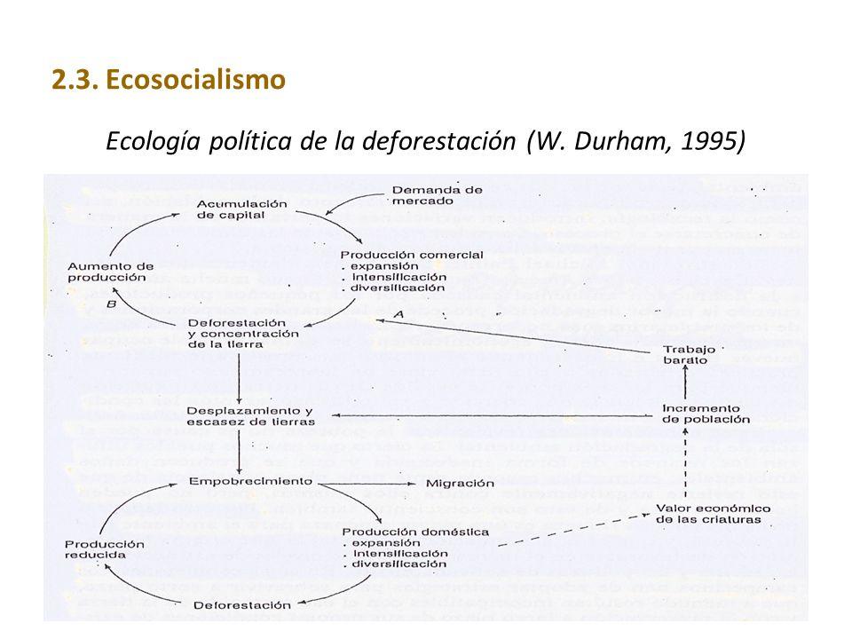 2.3. Ecosocialismo Ecología política de la deforestación (W. Durham, 1995)