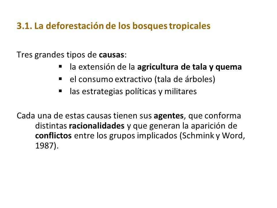 3.1. La deforestación de los bosques tropicales Tres grandes tipos de causas: la extensión de la agricultura de tala y quema el consumo extractivo (ta