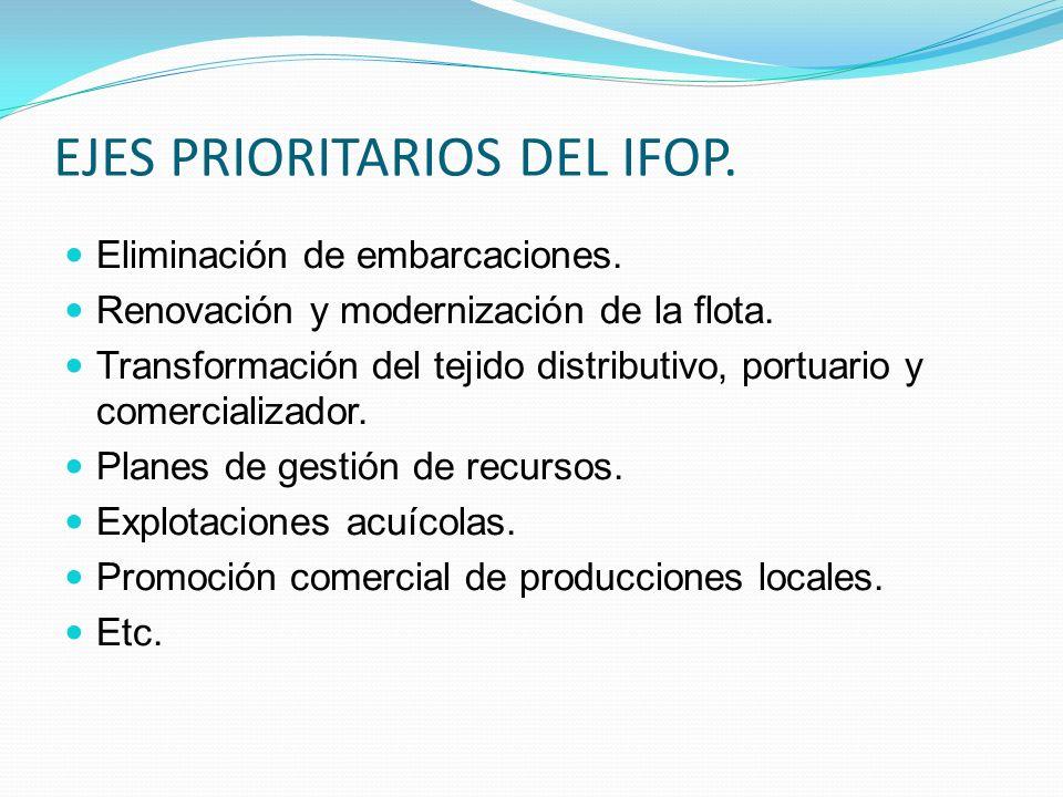 EJES PRIORITARIOS DEL IFOP. Eliminación de embarcaciones. Renovación y modernización de la flota. Transformación del tejido distributivo, portuario y