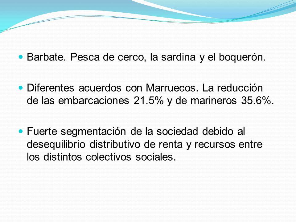 Barbate. Pesca de cerco, la sardina y el boquerón. Diferentes acuerdos con Marruecos. La reducción de las embarcaciones 21.5% y de marineros 35.6%. Fu
