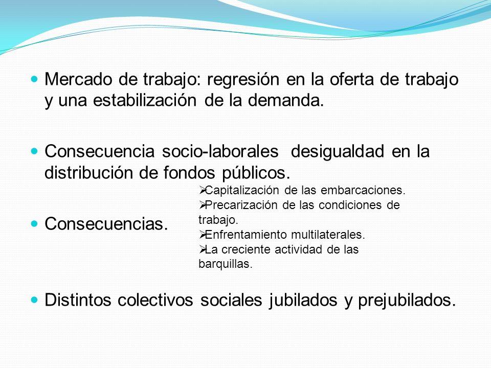 Mercado de trabajo: regresión en la oferta de trabajo y una estabilización de la demanda. Consecuencia socio-laborales desigualdad en la distribución