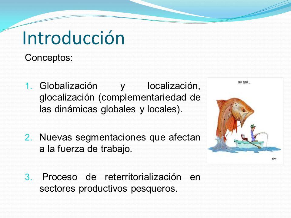 Introducción Conceptos: 1. Globalización y localización, glocalización (complementariedad de las dinámicas globales y locales). 2. Nuevas segmentacion