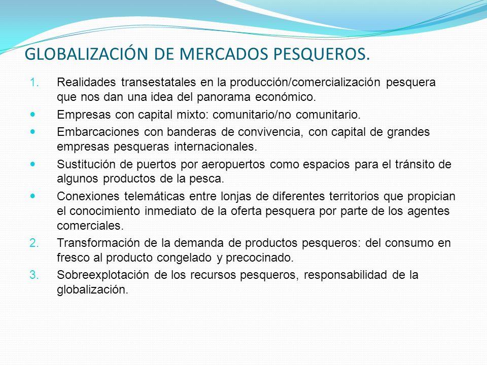 GLOBALIZACIÓN DE MERCADOS PESQUEROS. 1. Realidades transestatales en la producción/comercialización pesquera que nos dan una idea del panorama económi