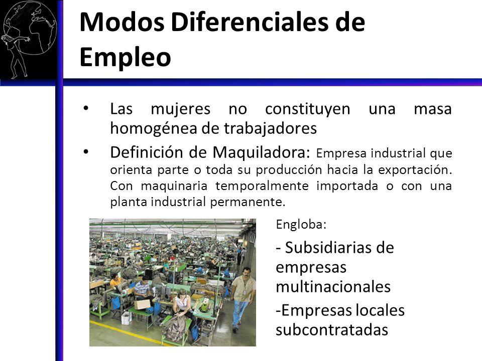 Modos Diferenciales de Empleo Las mujeres no constituyen una masa homogénea de trabajadores Definición de Maquiladora: Empresa industrial que orienta