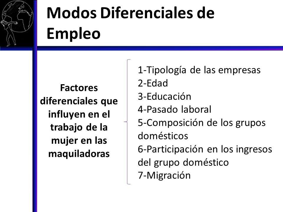 Factores diferenciales que influyen en el trabajo de la mujer en las maquiladoras Modos Diferenciales de Empleo 1-Tipología de las empresas 2-Edad 3-E