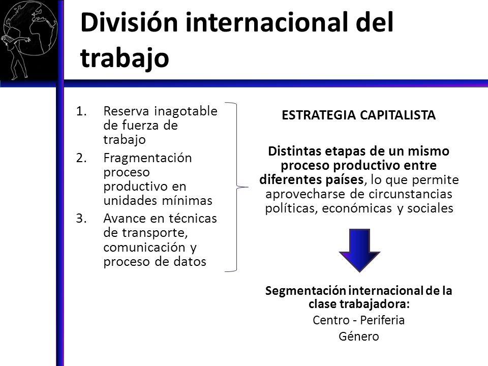 División internacional del trabajo ESTRATEGIA CAPITALISTA Distintas etapas de un mismo proceso productivo entre diferentes países, lo que permite apro