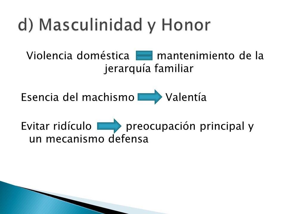 d) Masculinidad y Honor Violencia doméstica mantenimiento de la jerarquía familiar Esencia del machismo Valentía Evitar ridículo preocupación principa