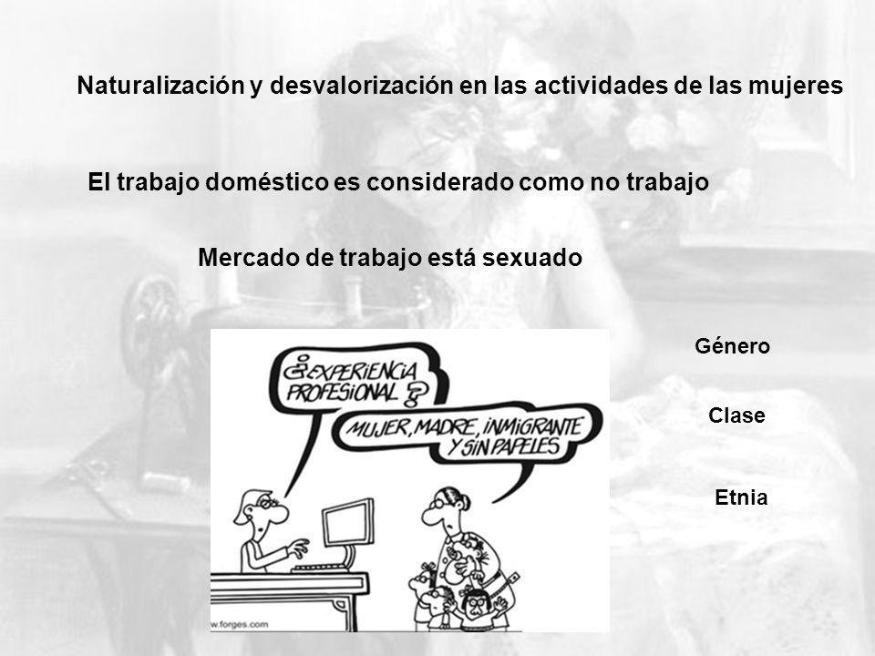 Mercado de trabajo está sexuado Género Clase Naturalización y desvalorización en las actividades de las mujeres Etnia El trabajo doméstico es consider