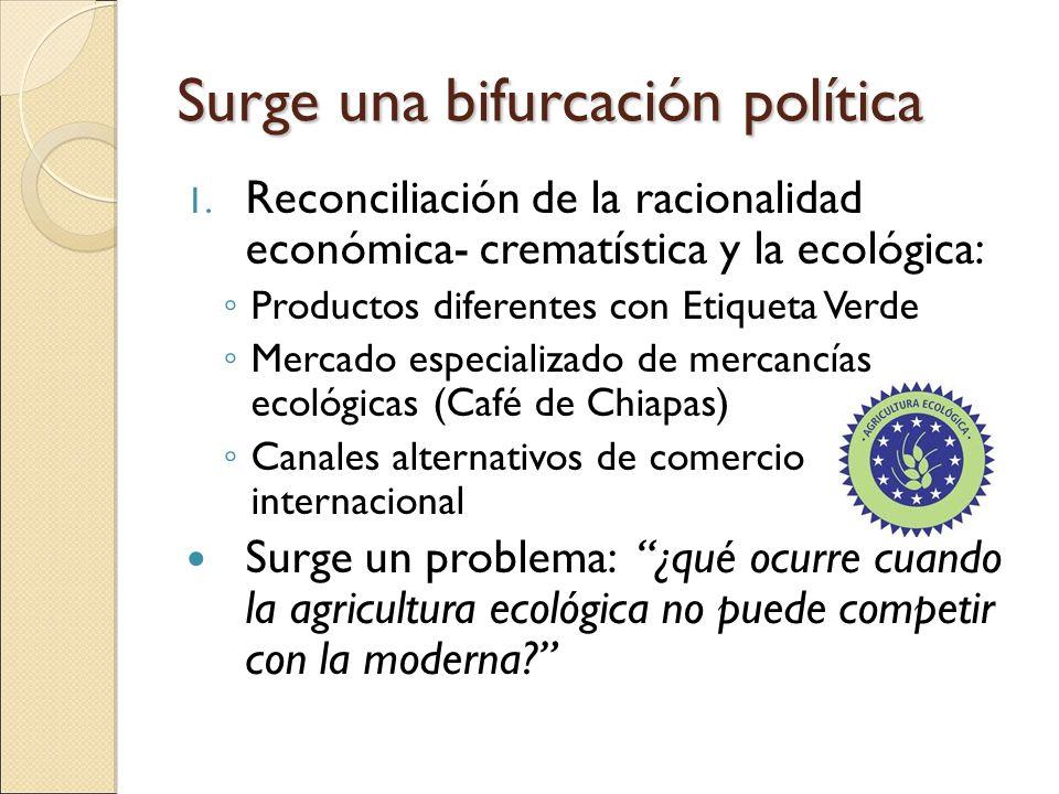Surge una bifurcación política 1. Reconciliación de la racionalidad económica- crematística y la ecológica: Productos diferentes con Etiqueta Verde Me
