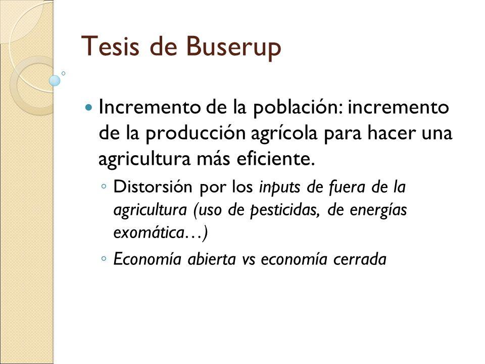 Tesis de Buserup Incremento de la población: incremento de la producción agrícola para hacer una agricultura más eficiente. Distorsión por los inputs