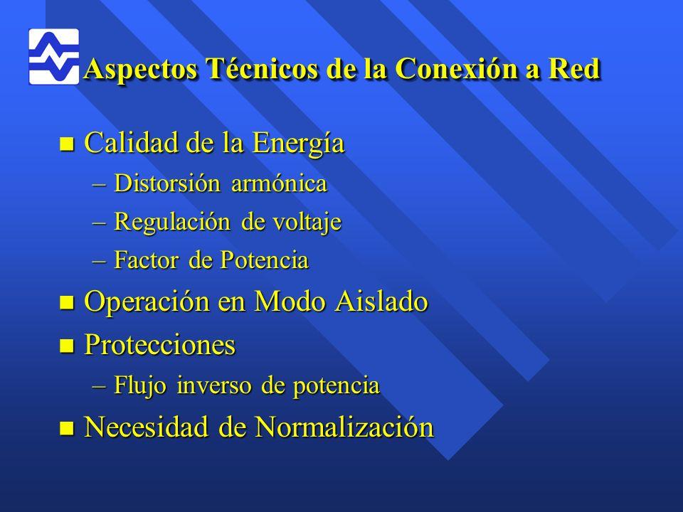 Aspectos Técnicos de la Conexión a Red n Calidad de la Energía –Distorsión armónica –Regulación de voltaje –Factor de Potencia n Operación en Modo Ais