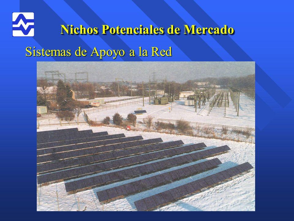 Nichos Potenciales de Mercado Sistemas de Apoyo a la Red